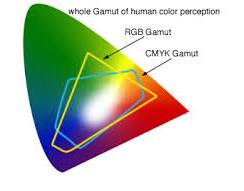 color precision, color match, color perfection, color matching, sign color